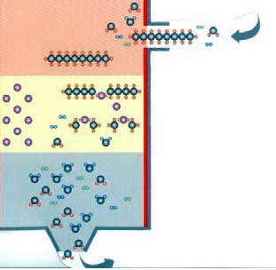 úprava stlačeného vzduchu BEKOKAT - katalýza - princíp